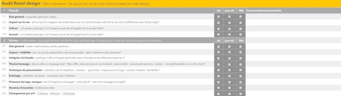 Audit retail design -DIADOURIS